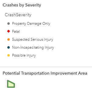 Crash Severity